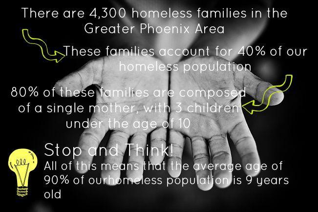 Open Hands Stats